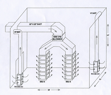 electrocorp_ssu3_air_purifiers_installation_schematic portable commercial air cleaner with carbon Air Scrubbers with HEPA Filtration at alyssarenee.co